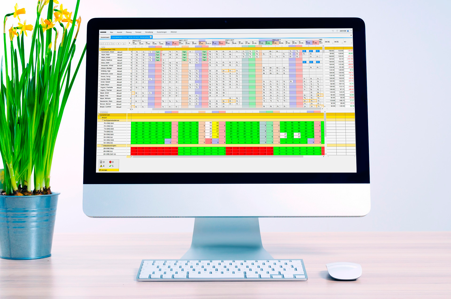 plano. Workforce Management Software - Planungsoberfläche