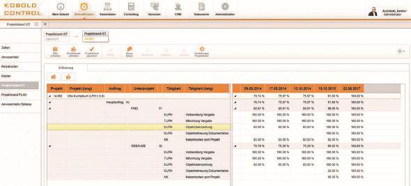 Projektstandsbewertung in KOBOLD CONTROL Quelle: KOBOLD Management Systeme GmbH, Wuppertal